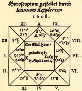 Keplers Horoskop für Wallenstein