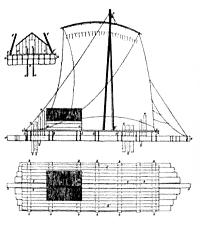 Balsafloß
